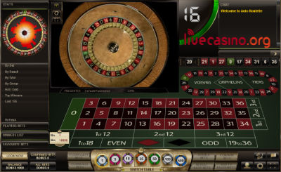 Smart Gambling Strategies and Tips